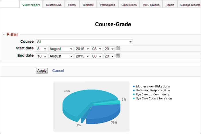 Configurable Reports Plugin for Moodle