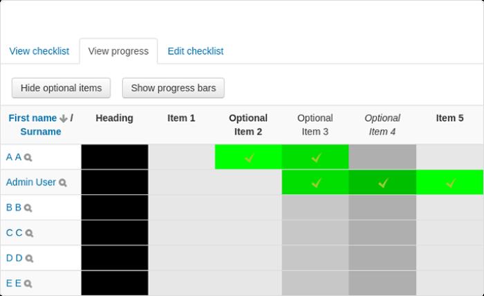Checklist plugin for Moodle
